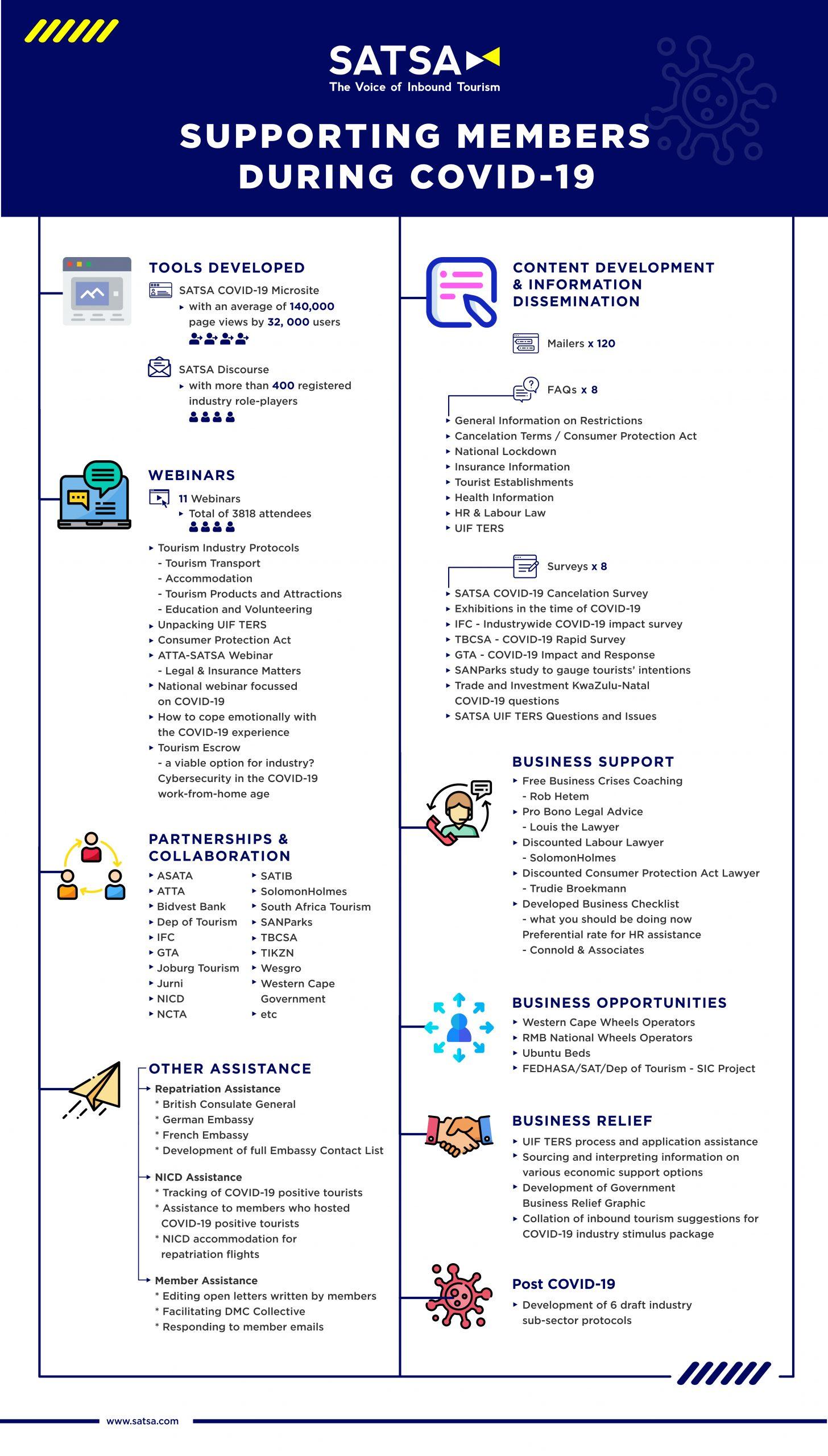 COVID-19 SATSA Infographic V2